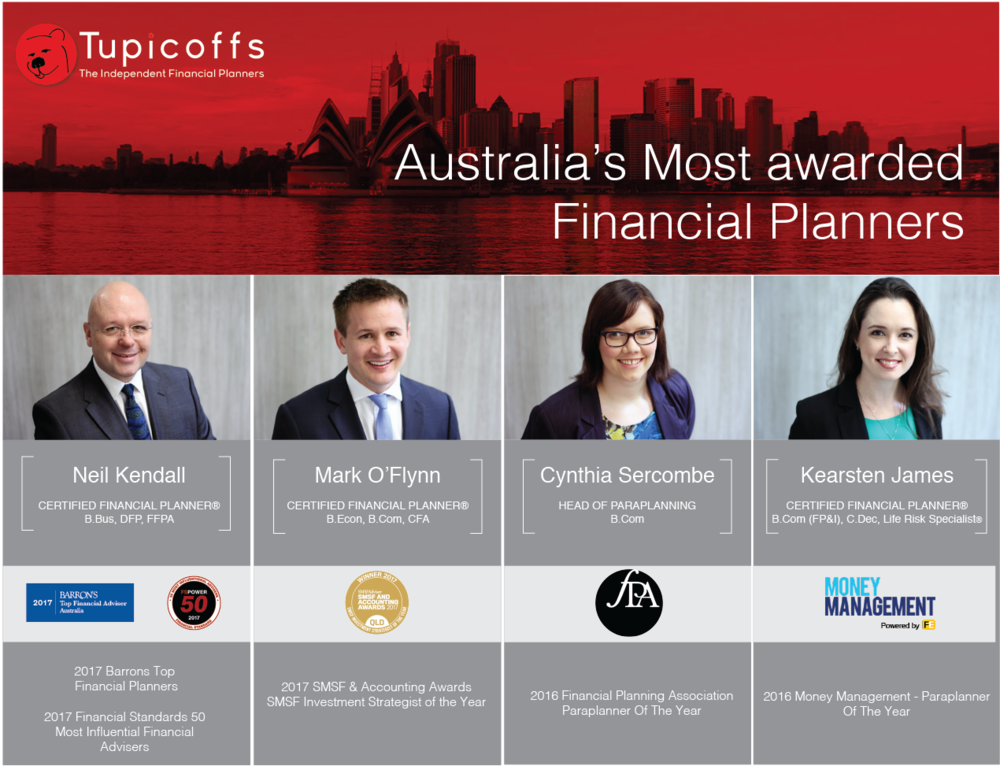 Most Awarded Financial Planners