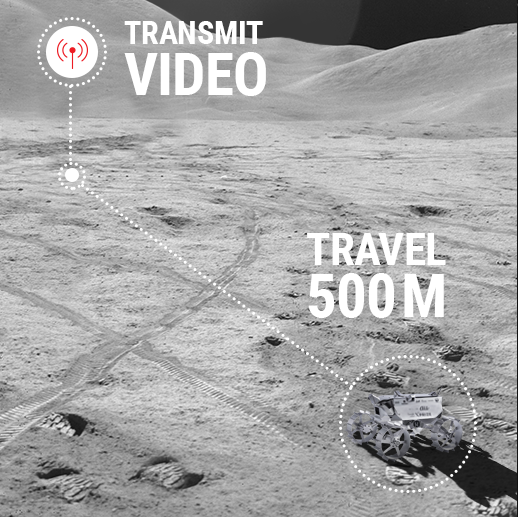 phase1-google-lunar-xprize.png