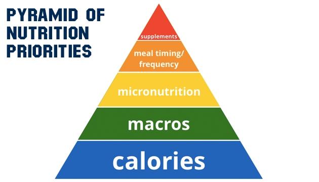 Pyramid_-_nutrition_4.jpg