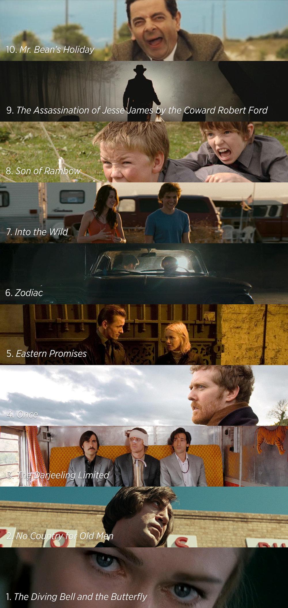 2007 top ten.jpg