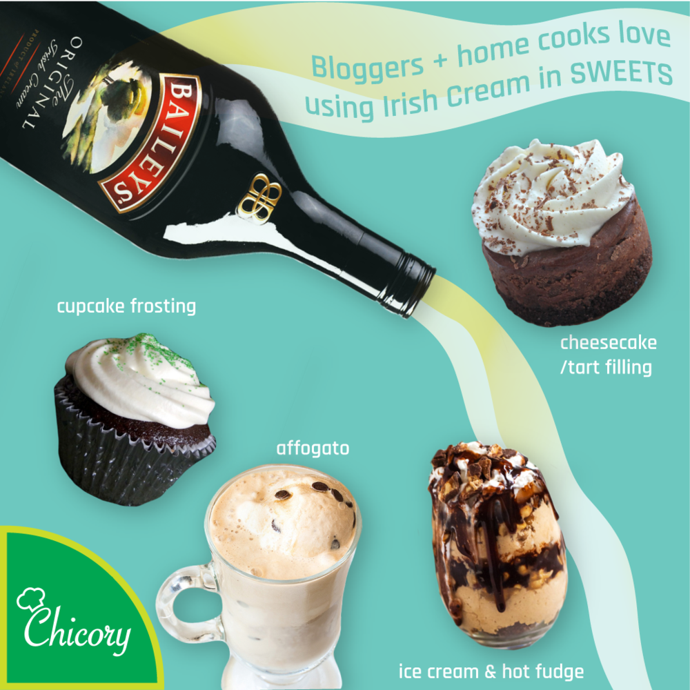 St. Patrick's Day Food Trends - Chicory Blog