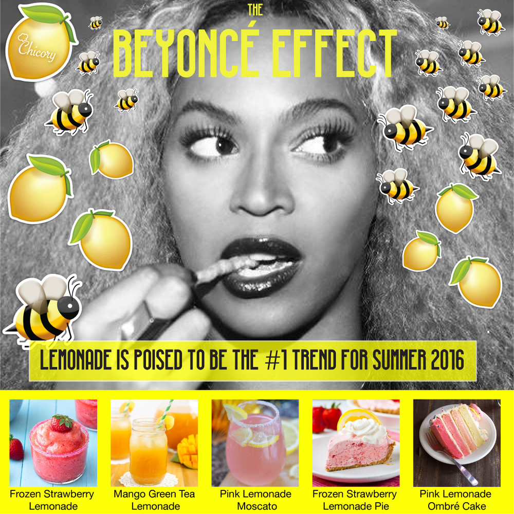 Beyonce Lemonade Summer Food Trend - Chicory Blog