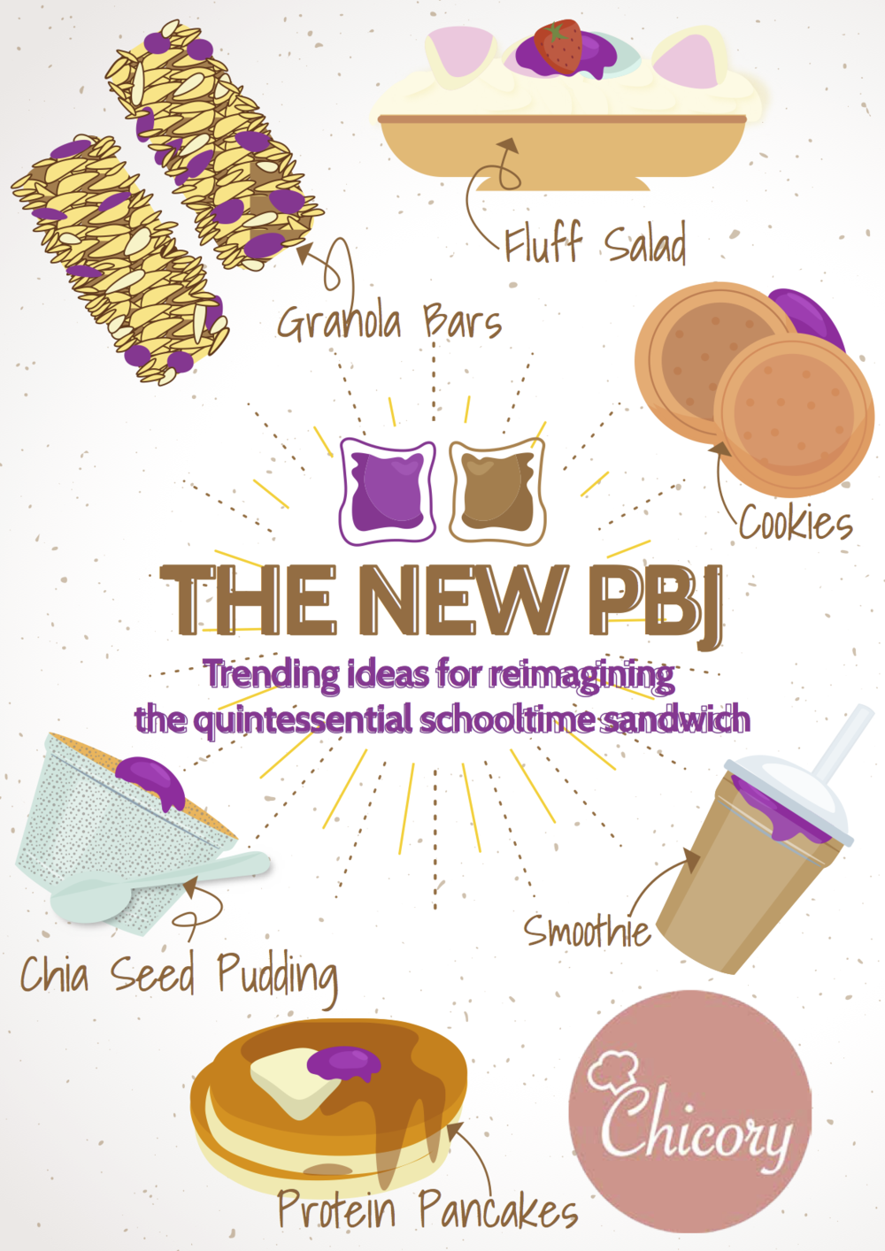 PBJ food trends back to school - chicory