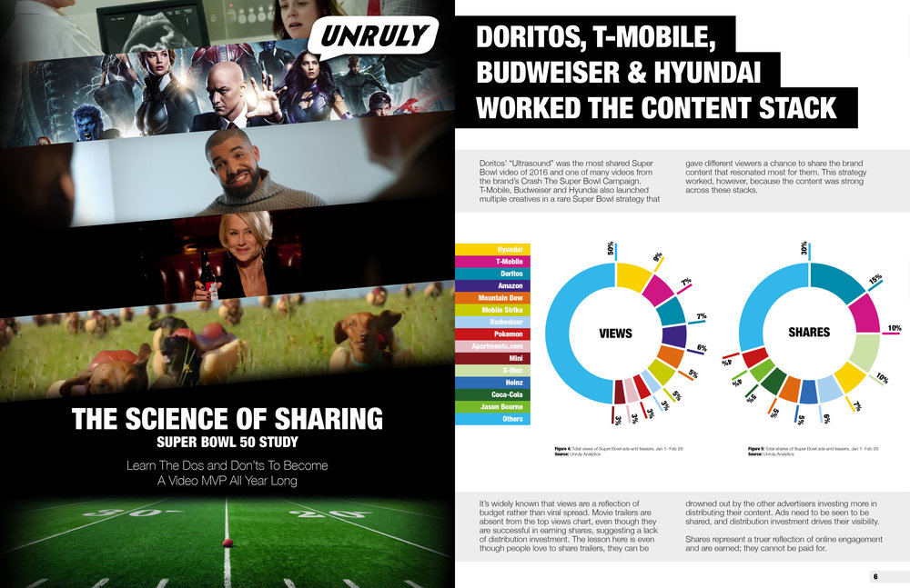 Super Bowl Whitepaper_2016.jpg