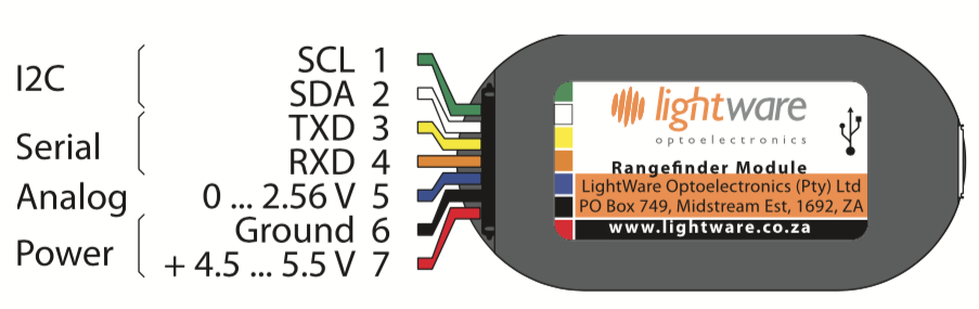 LightWare main cable