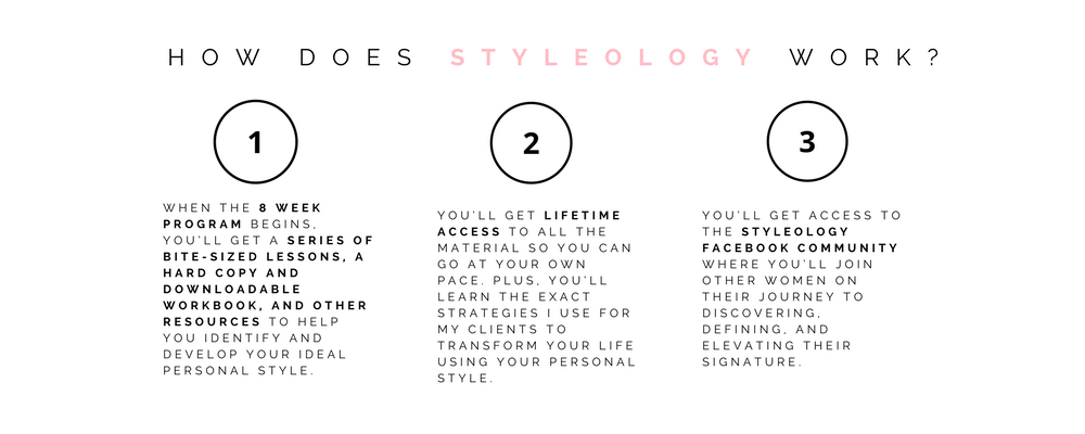 how does styleology work.png