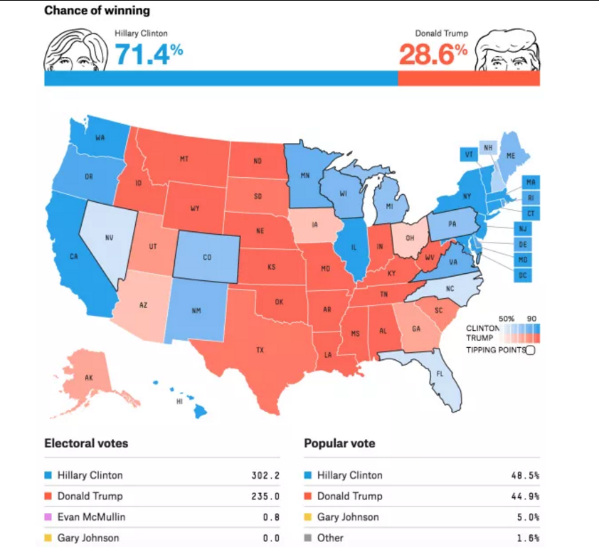 FiveThirtyEight.com's last prediction map for the 2016 US election