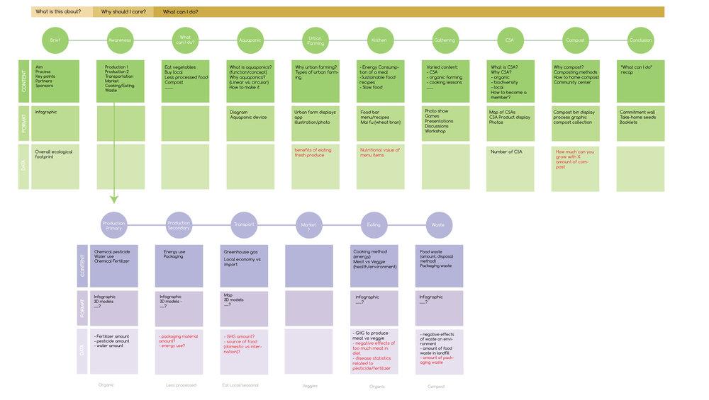 BDW-datablueprint.jpg