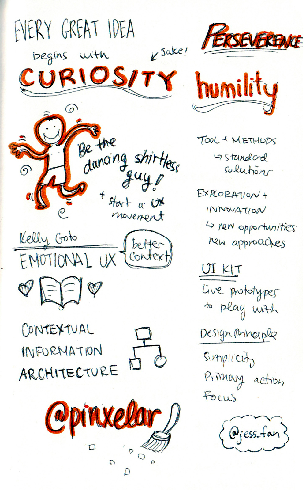 Principles Methods to go Beyond UX - Andres Ospina - 3.jpeg
