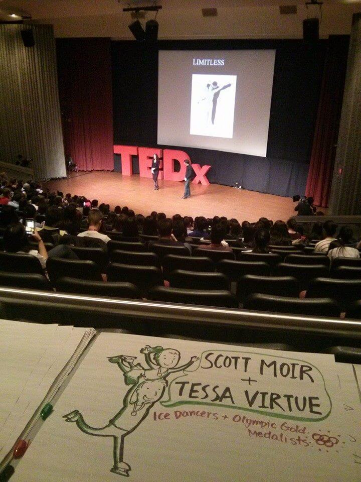 Sketchnotes - TEDxYouthTO4.jpg