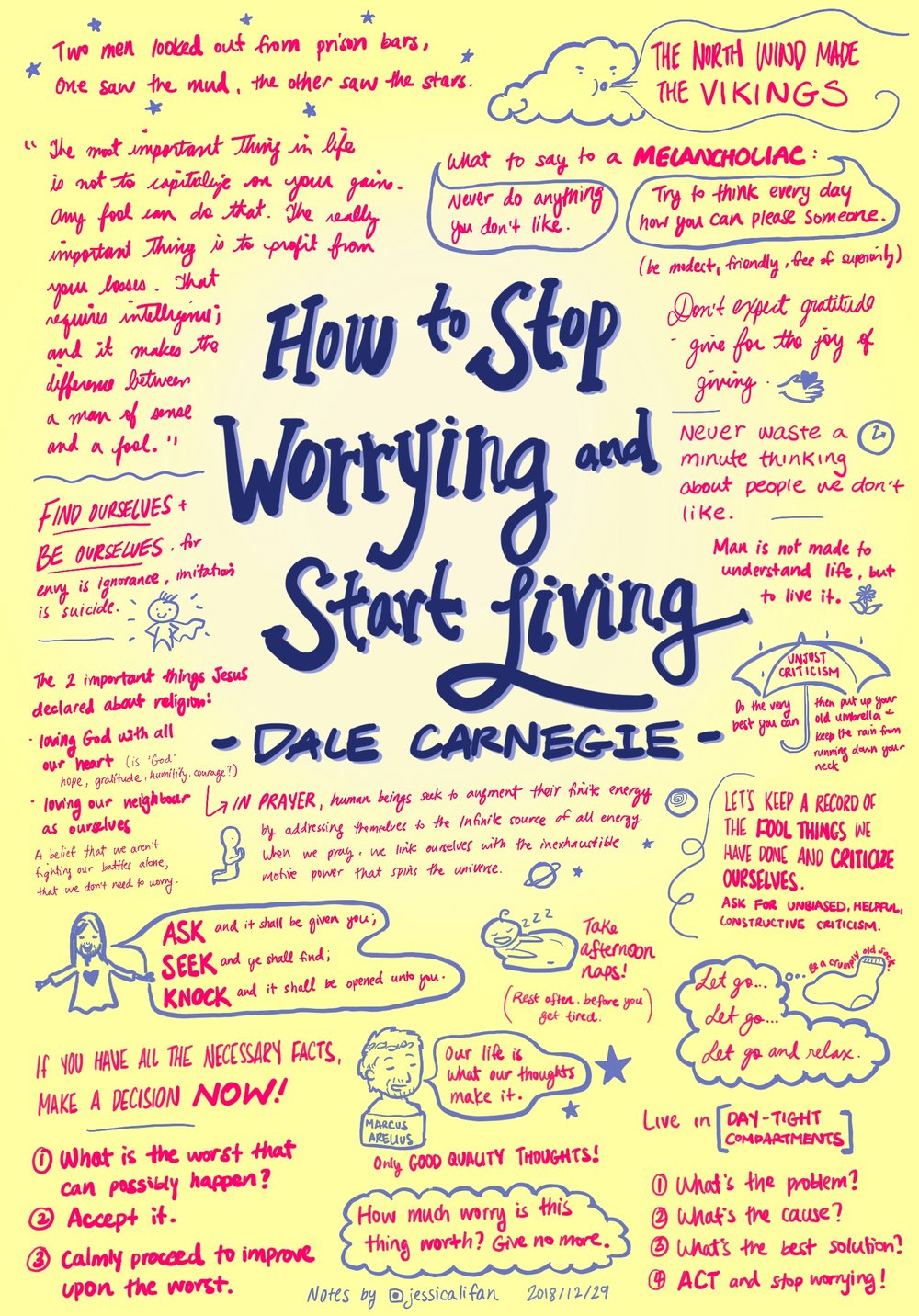 Sketchnotes: How to Stop Worrying and Start Living