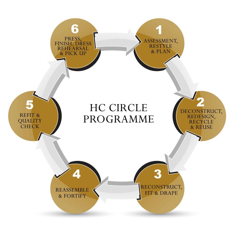 HC Circle Programme.jpg