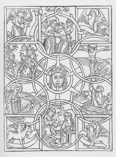 Meditationsrad in Darstellung des Pilgertraktes (ca. 1487)