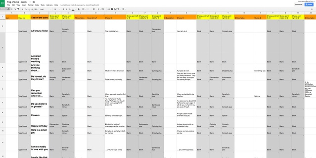 A tiny part of the large spreadsheet