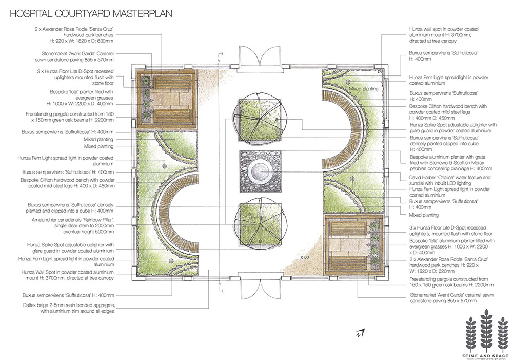 Hospital Courtyard masterplan