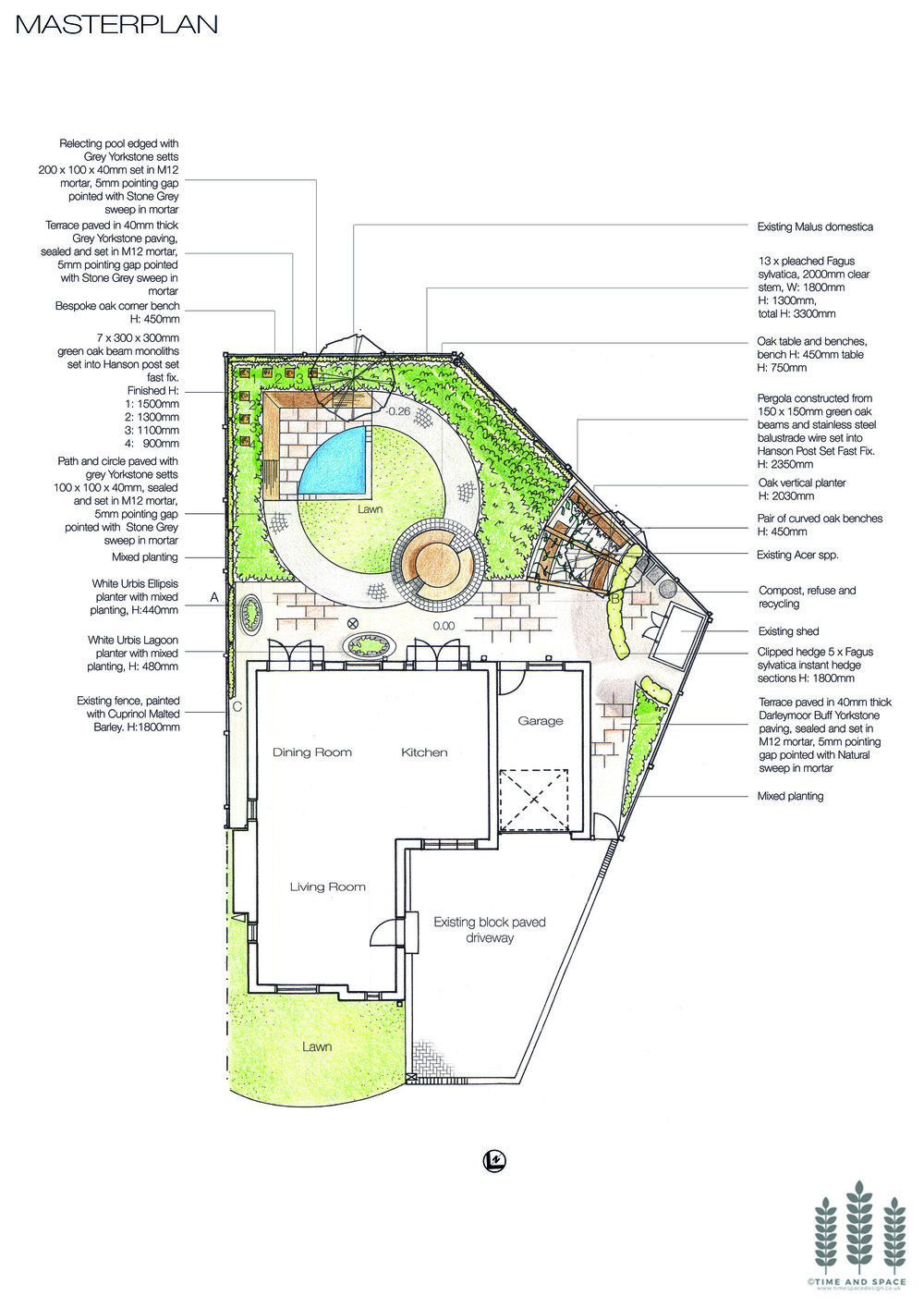 29 Kerver Lane Masterplan colour version.jpg