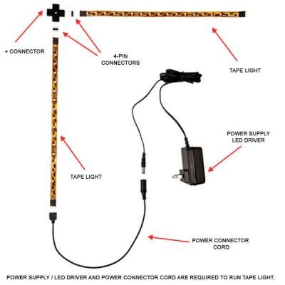 led strip light guide installation — 1000bulbs blog
