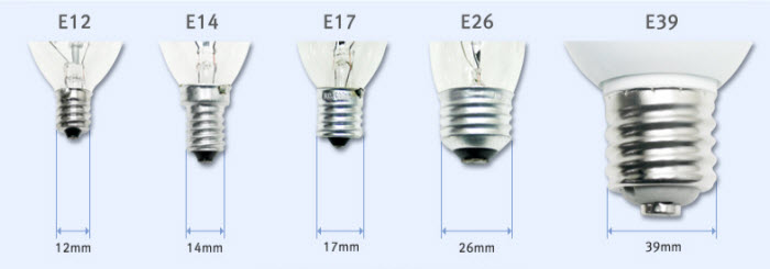 Edison base sizing guide