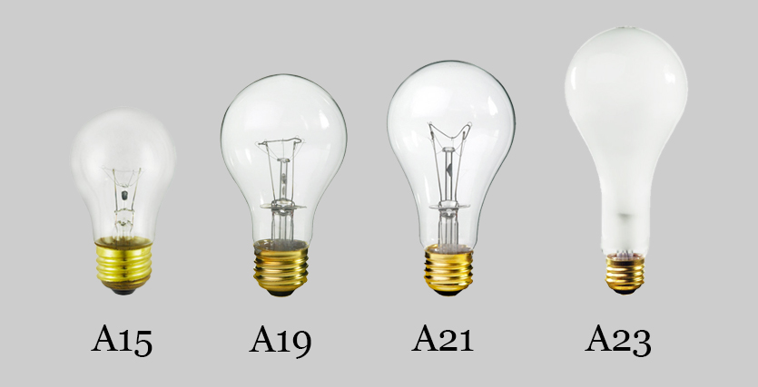 this image is not to scale but note the differences in the neck of the - A15 Bulb