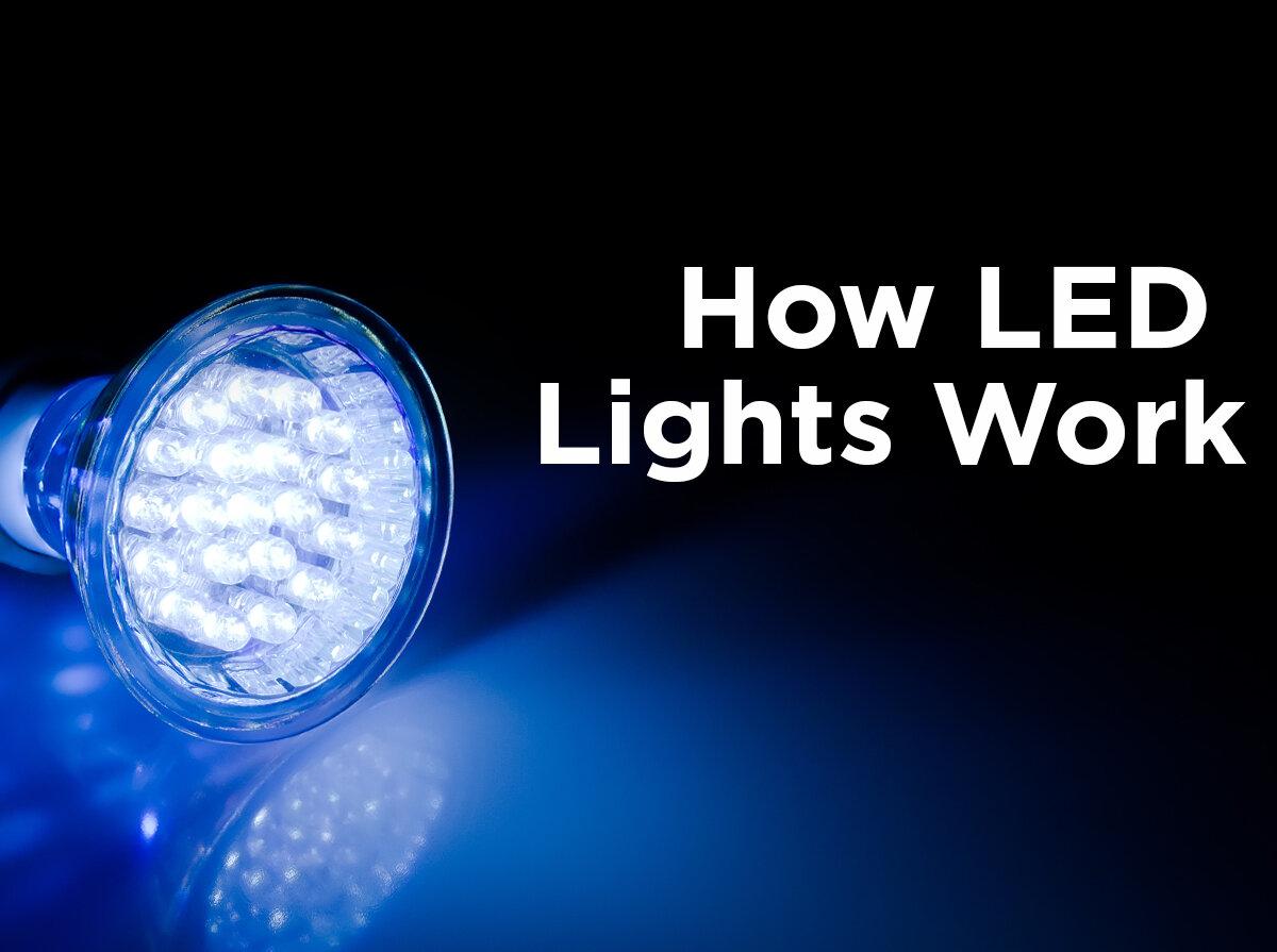 How Incandescent Light Bulbs Work  U2014 1000bulbs Com Blog