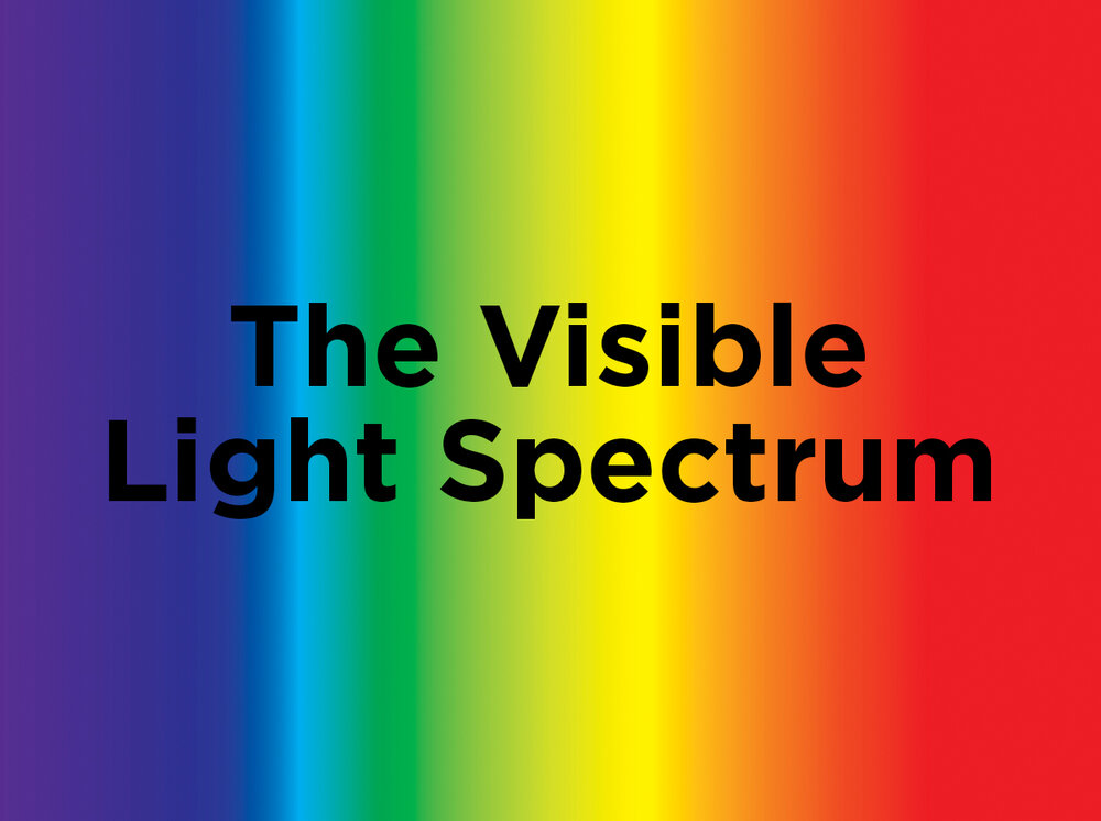 the visible light spectrum 1000bulbs com blog friction diagram function diagram