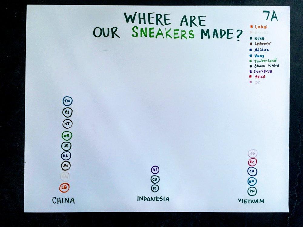 sneaker dot plot.JPG