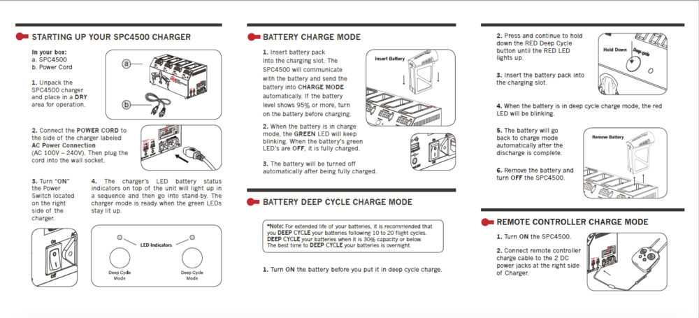 SPC4500-Manual2.png