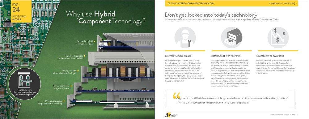 HybridComponent.jpg