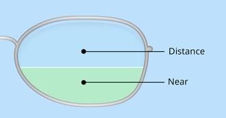 bifocal-exec-330x173.png
