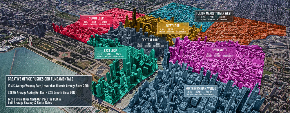Chicago Illinois Rates Aerial Map.jpg