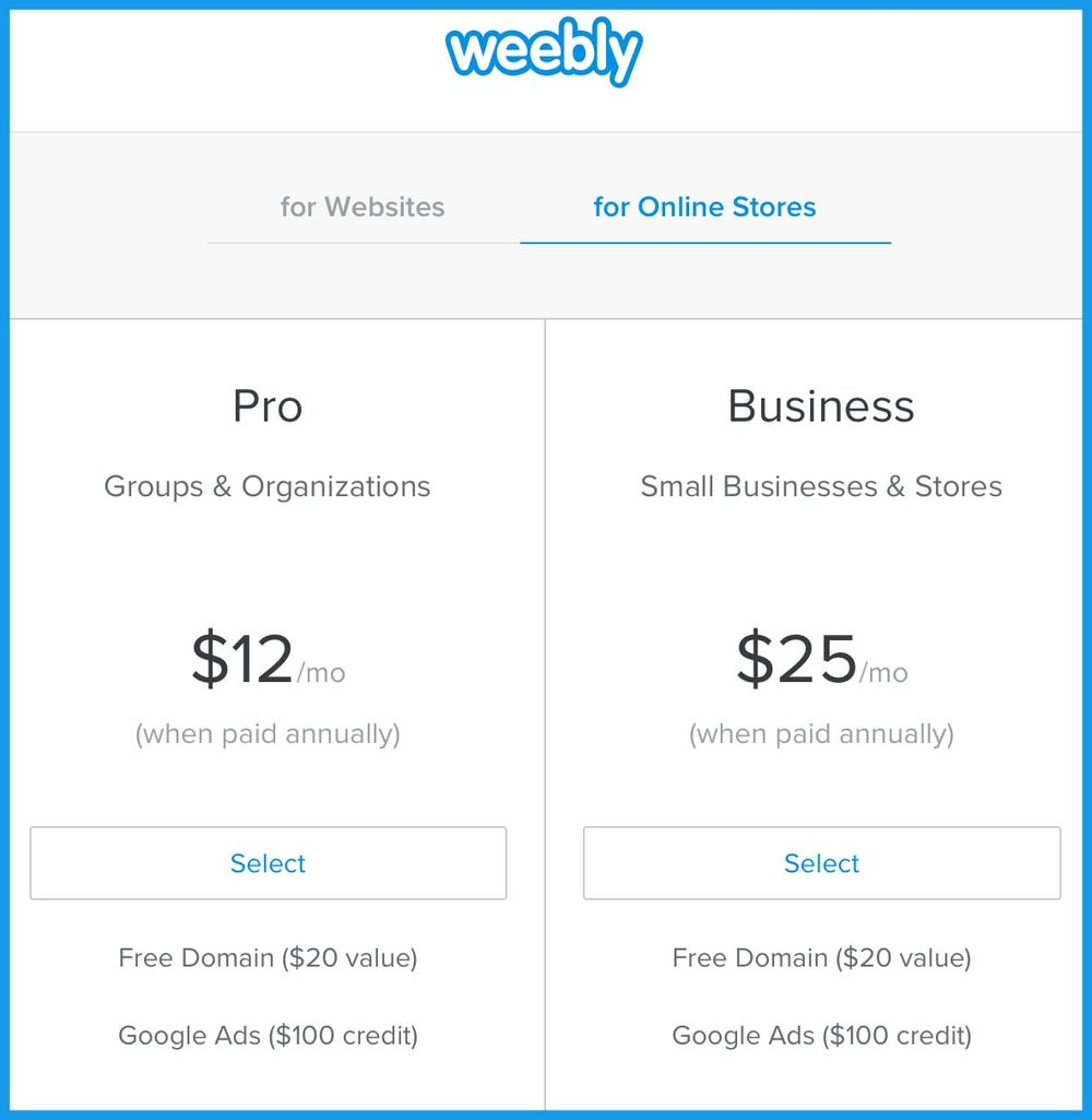KerryAThompson.com Blog: Selling products online with Weebly? Consider the Business Plan