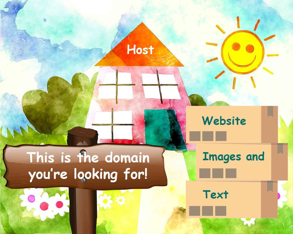 KerryAThompson.com Blog: Your domain and your website are best friends