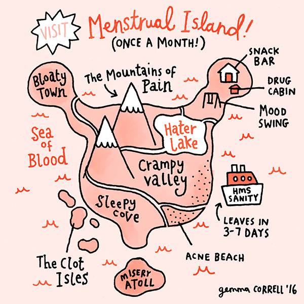 Menstrual Island