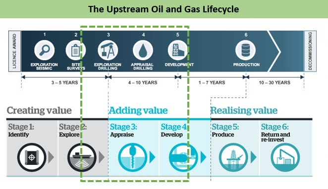 upstream oil and gas.jpg