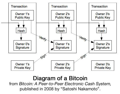 bitcoin-diagram.jpg