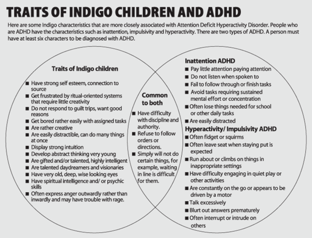 Indigo Children A Special Breed Of Prodigies Sent To Usher