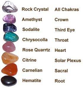chakra-stones-compress.jpg