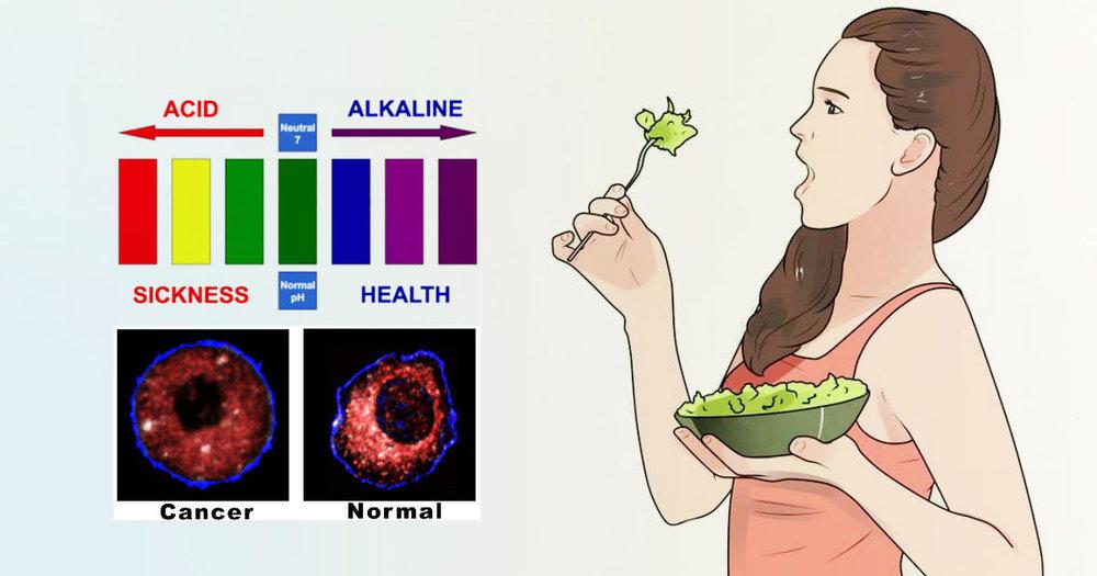 25-alkaline-diet-fb-2.jpg