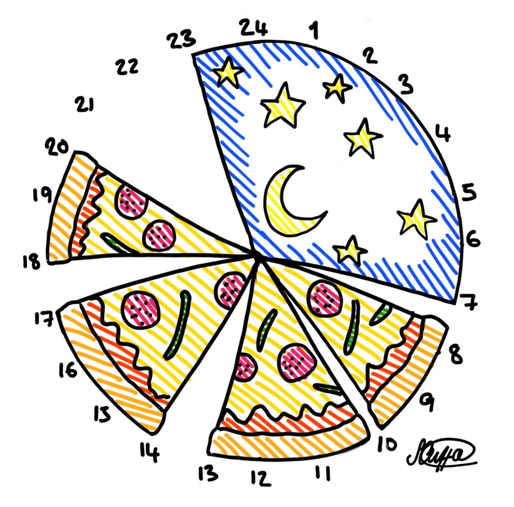 Sarah Clifford Illustration Pizza