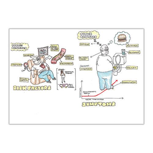Diabetic Risk Factors, Symptoms and Complications (2 Pages)