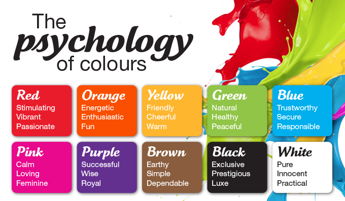 Psychology of Colours.jpg