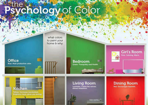the psychology of color for every room in your house signature rh saintcharlesroofing com