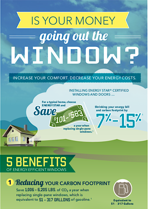 Pella Windows infographic.png