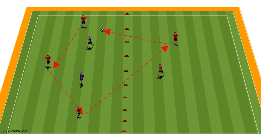 6 v 6 teaching visual cues