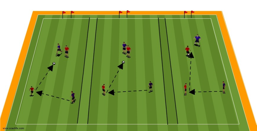 1 v 1 Introducing Individual Zonal Positioning Concepts