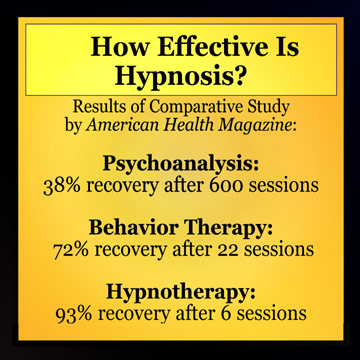 Hypnotherapy might be the answer for some. It can cut the time for healing down significantly.