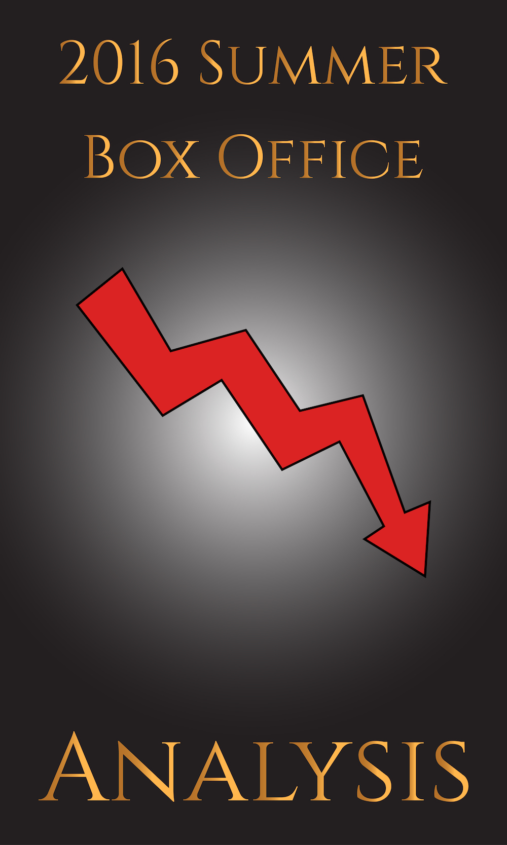 2016 Summer Box Office Analysis