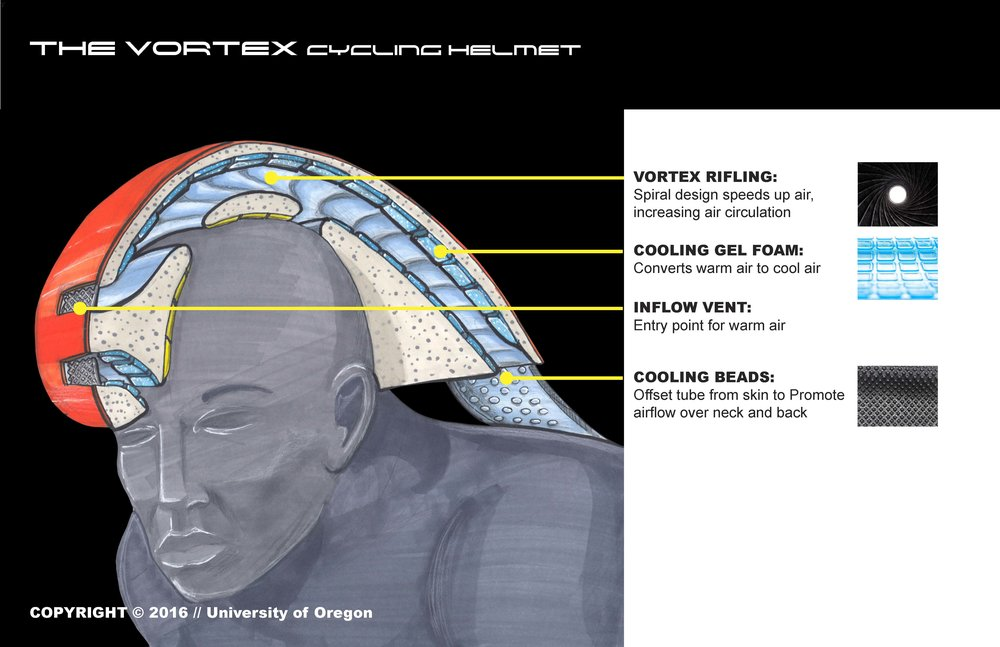Vortex_Portfolio_PDF_Page_3.jpg