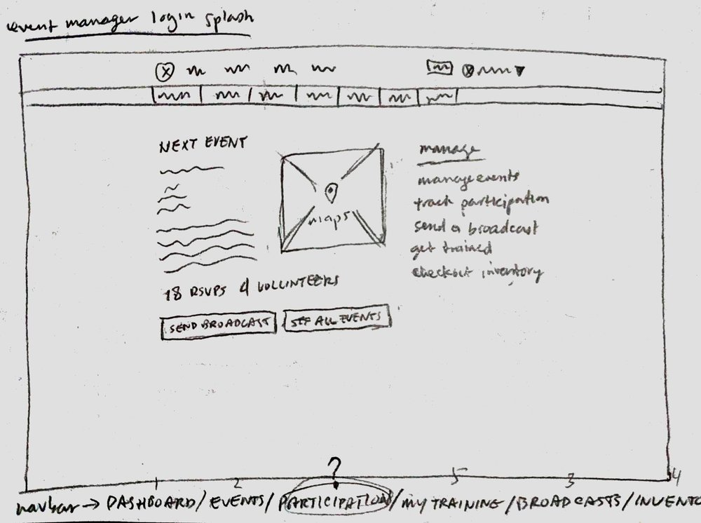 Event Manager Wireframe