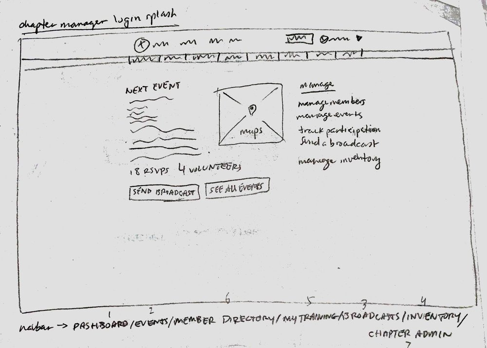 Chapter Manager Wireframe